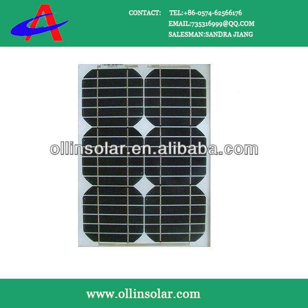 36W Price Per Watt Solar Panel