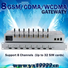 BTS blocking and change voip gateway temination voip gsm gateway providers