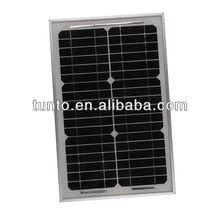 Good quality Mono solar panel 15W (TUV,ISO,MCS ,IEC,ROHS)