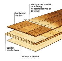 Engineered Wood Flooring Photo Detailed About Engineered