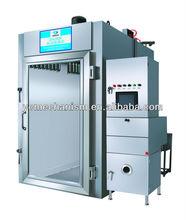 Mechanical smokehouse/sausage machine