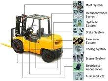 forklift maintenance, forklift parts, forklift tires, batteries