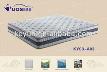 Pocket spring box top silent sleep cheap king size mattress KY-03-A03