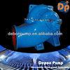 Centrifugal high pressure boiler feed water pump
