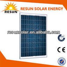 90W 12V Poly Solar Panel CE/TUV/IEC best price per watt from China