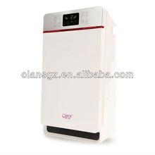 Fashionable Design Environment Protect Product OLS-K04