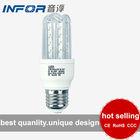 lastest design led bulb huizhuo lighting