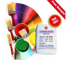mica titanium dioxide pearl pigment with low price