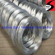 galvanized steel wire properties