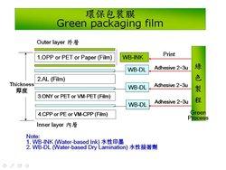Green packaging materials