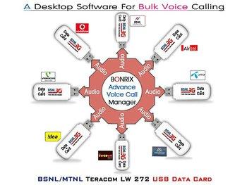 Bulk Voice Call Software