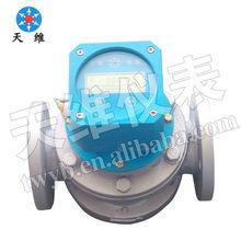 Flow meter/flowmeter instrument