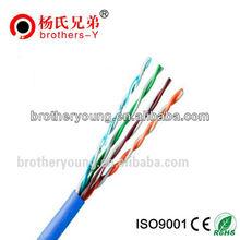 0.5mm cca/ccau/ccam copper cat 5e lan cable