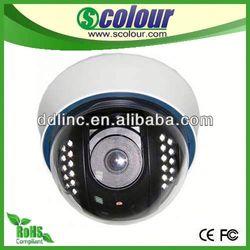 High Resolution canon hd camera
