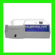 202SY-II Textile Formaldehyde Testing Machine