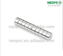neopro furniture magnet