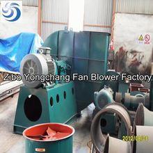 single phase motor frequency /stainless steel fan