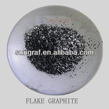 Flake graphite +895 price