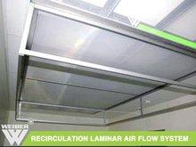 Recirculation Laminar Air Flow System