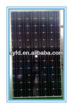 Pakistan Best Price 300W Solar Energy Panels