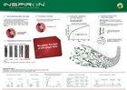 Stent DES - Inspiron Sirolimus + Biodegradable Polymer