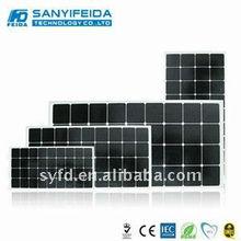 80% transfer efficiency 200 watt solar panel(TUV,IEC,ROHS,CE,MCS)