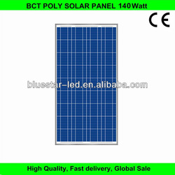 price per watt poly 140w solar panel
