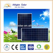 250W solar panel Philippines, solar panel price 250W, low price poly 250W solar panel/panel solar for 7kw solar power system