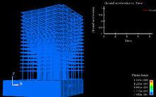 Training CAD CAE TPHCM CATIA ANSYS ABAQUS ENSCo.