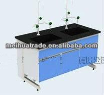 lab furniture sink table