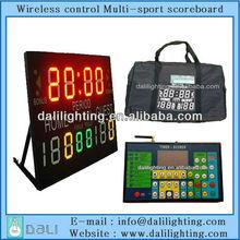 Champion Factory supplier scoreboard of led time basketball score