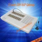 goip 32 sim voip gsm gateway modem sms gateway