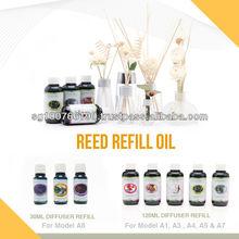 Reed Sticks Diffuser