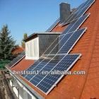 CE TUV proved 1000w tata solar