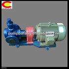 YCB circular tooth transfer gear pump