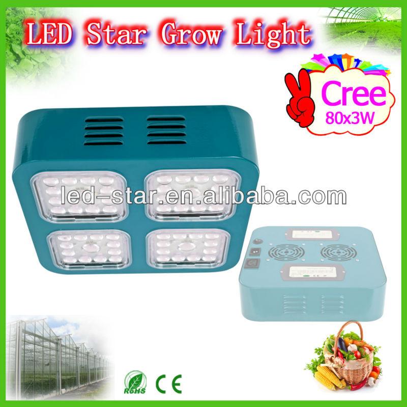 Xenon Lamp Spectrum Xenon Lamp Spectrum For