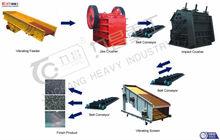 lime stone crush line/stone crushing production line/Stone Production Line