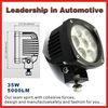 2014 NSSC Original factory Pantented Products new car led,head light,led work light,automobile led, CE,IP68,RoHs,E-mar