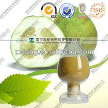 Antibacterial Grapefruit Seed Extract