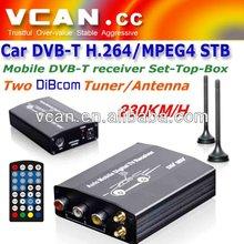 Car dual tuner DVB-T TV receiver MPEG4 H.264 PVR