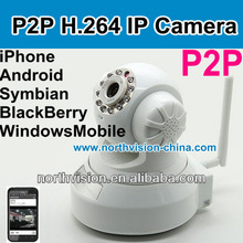 ip security camera with two way audio and night vision