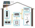 green power tata solar system solar led street light system