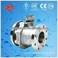 ball valve stem ball valve body type of ball valves