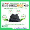 La tecnología líder, somos la mejor opción! Ts-610 4ch hdd& sd y hd dvr de coches, 3g, wifi, gps