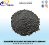 SiC application in Minerals