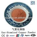 china de gas puro cobre atomizado