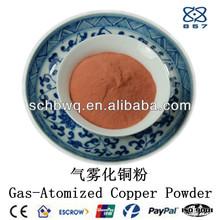 china pure gas atomized copper