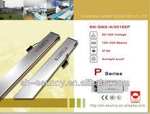 China supplier door mechanical
