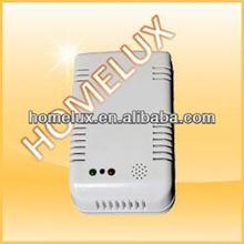 Multi Gas Detector For Lpg&natural Gas & Carbon Monoxide