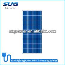 120w China best pv supplier solar panel yingli